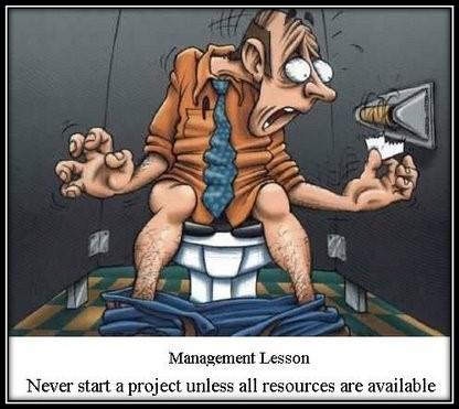 Anticipez les ressources